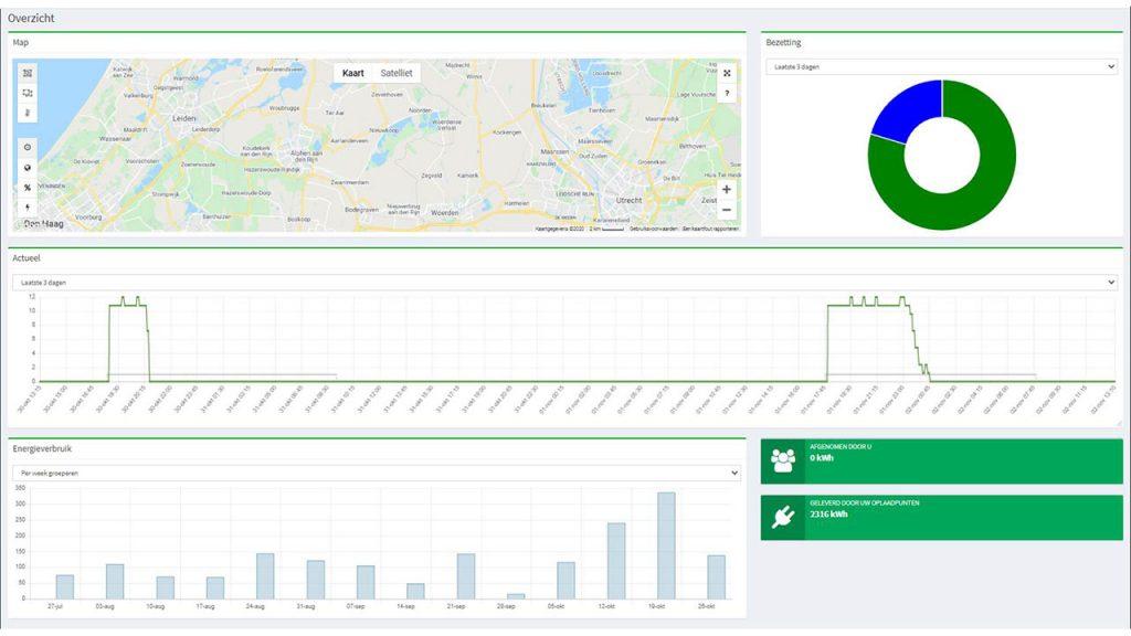 Seijsener-Techniek-autolaadpaal-laadpalen-back-office-laadbeheer
